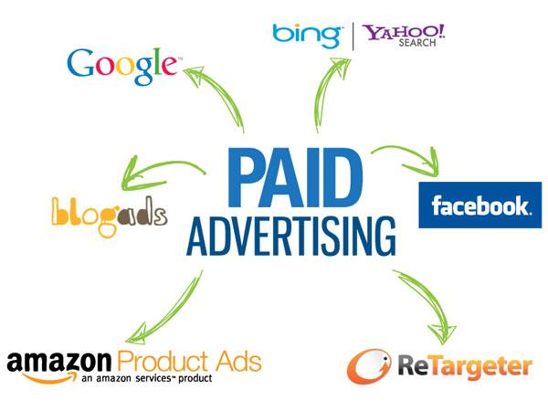 Paid ad changes 2020